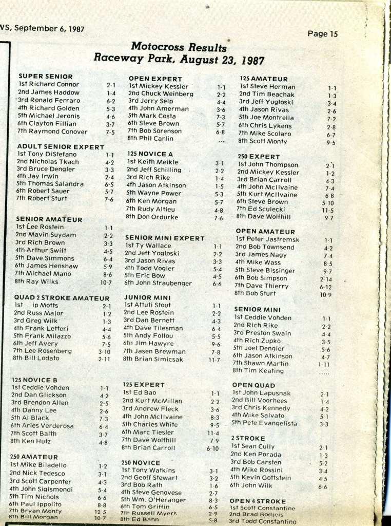 raceway park results 8_23_87