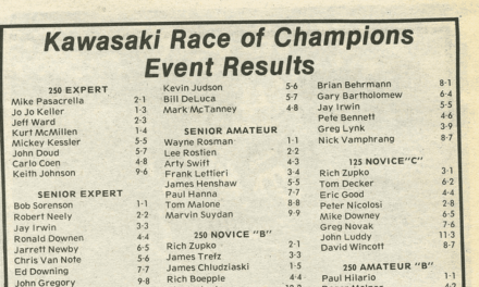 Kawasaki Race of Champions Results – 1988