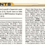Atco MX Results 3/27/04