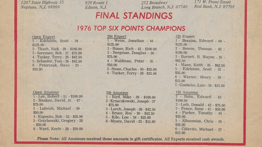 Raceway Park Final Track Points – 1976