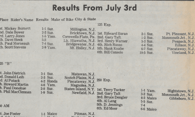 RACEWAY PARK RESULTS FROM JULY 3, 1977