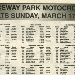 Raceway Park Results from 3/17/96