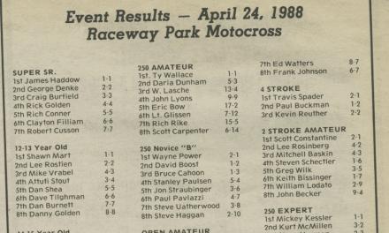 Raceway Park Results 4/24/88