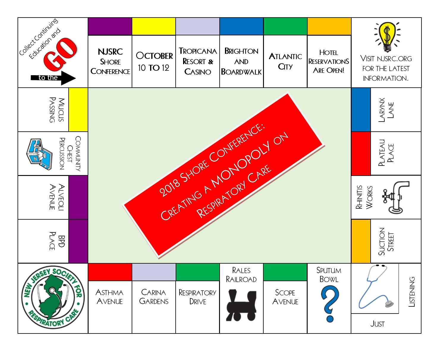 Monopoly board theme