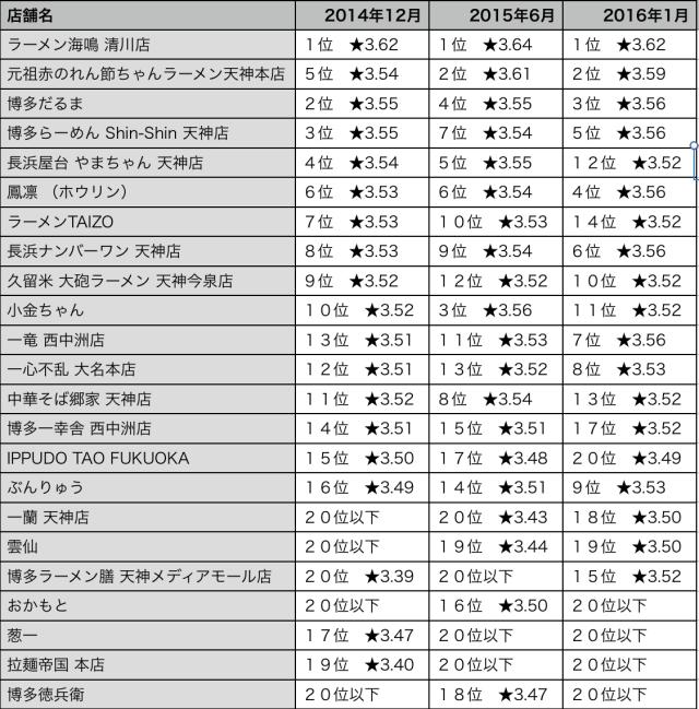 スクリーンショット 2016-01-10 13.37.59