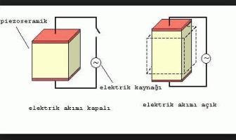 Piezoelektrik Nedir? Piezoelektrik Etki Olayı Ne Demek?