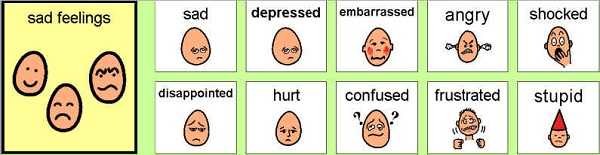 Resimli İngilizce Duygular (Feelings - Emotions)
