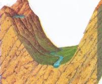 Buzul vadileri buz, kayalar ve taş parçalan tarafından oyulmuştur. Çok dik kenarları ve düz tabanıyla U şeklindedir.
