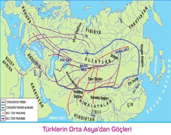 türk göçleri