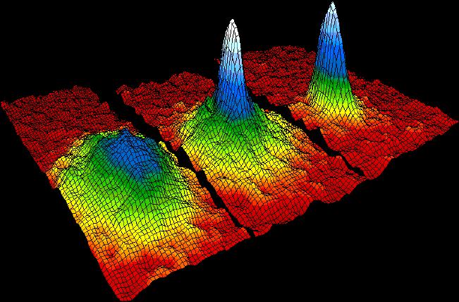 Bose-Einstein yoğuşmaları