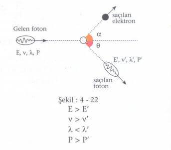 fotoelektrik-sekil-4-22