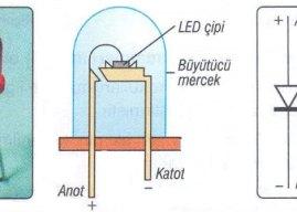 LED Nedir? LED Işığın Özellikleri Nelerdir? LED Nerede Kullanılır?