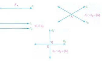 Geometri Sorusu