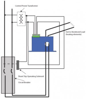 Ground Fault Protection Solutions | NK Technologies