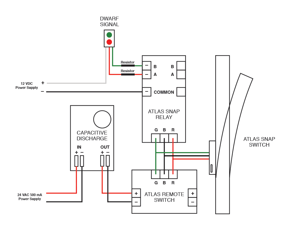 Relay And Switch Machine Control Wiring Diagram For