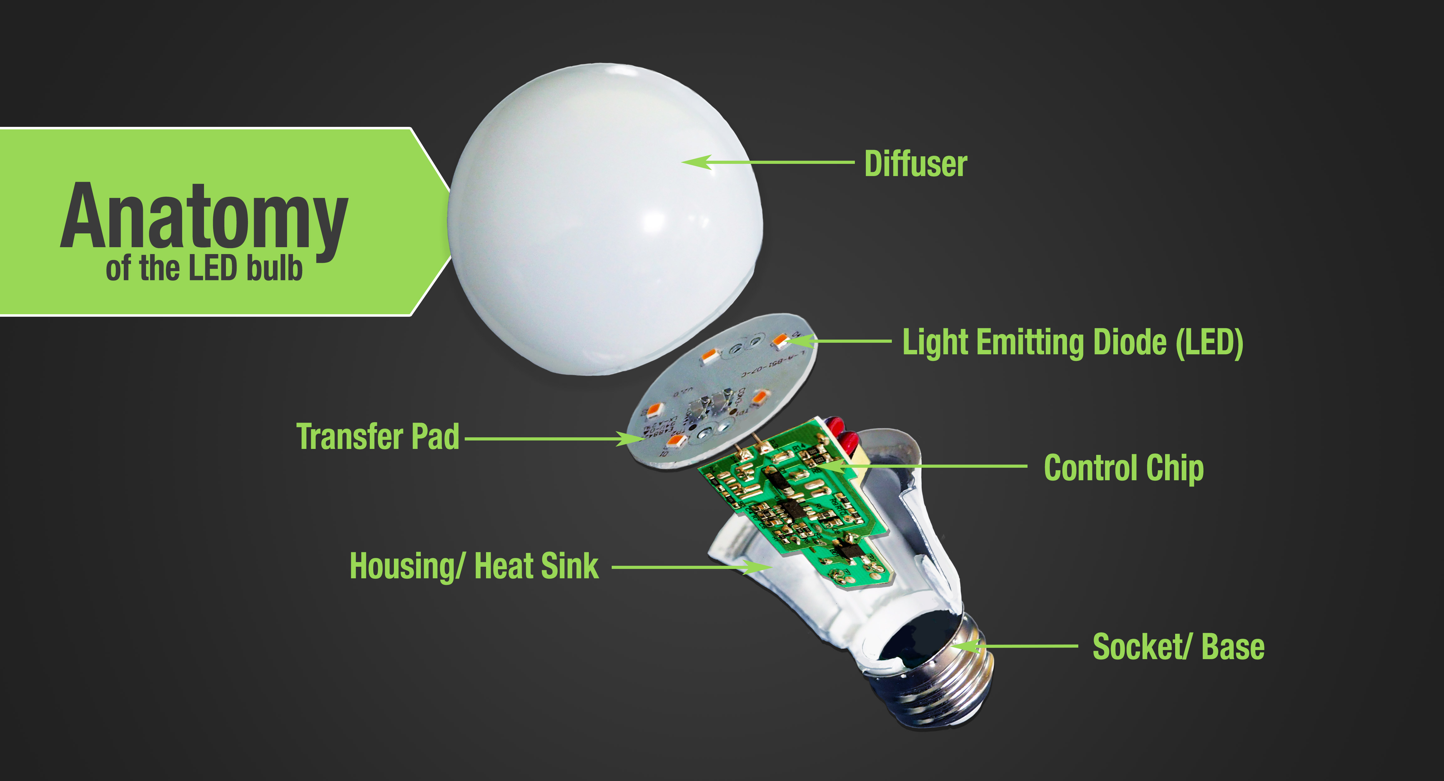 Led Recycling Guide Nlr Inc