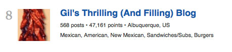 Gil's Thrilling (And Filling) Blog ranks number 8 worldwide for food blogs