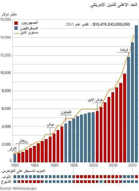 توقعات سـعـر الدولار اليوم بمصر فـي ظل أزمة