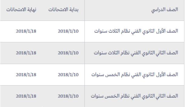 4 7 - نجوم مصرية - موعد امتحانات نصف العام 2017 وموعد أجازة نصف العام لجميع المراحل المختلفة ابتدائي وإعدادي وثانوي والتعليم الفني أيضا