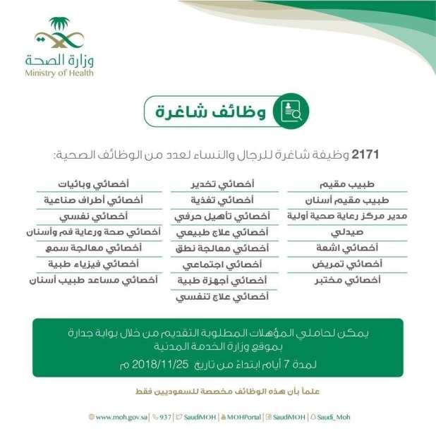 جدارة تسجيل جديد | تقديم الوظائف الإدارية والتعليمية والصحية لوزارة الخدمة المدنية 1440