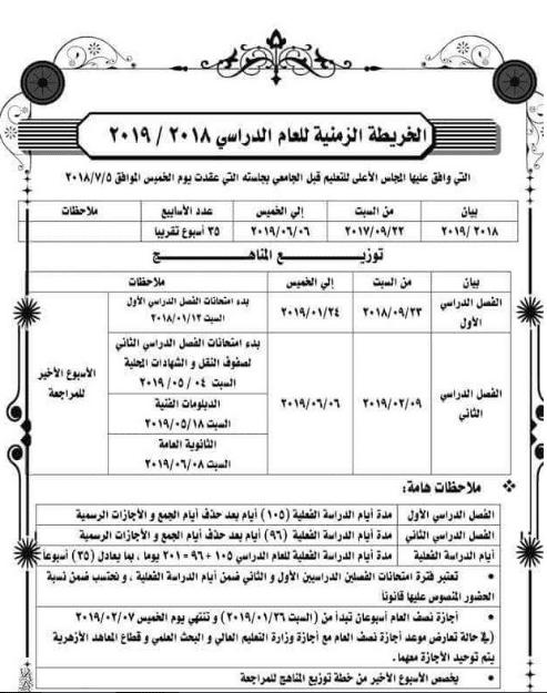 مواعيد امتحان الفصل الدراسي الأول 2019