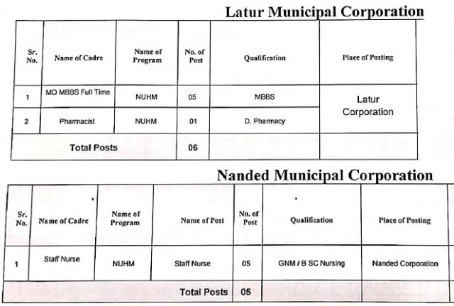 NHM-Latur-Recruitment 2020