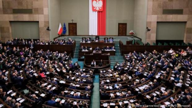 Сенат Польщі підготував резолюцію на підтримку України через російську загрозу