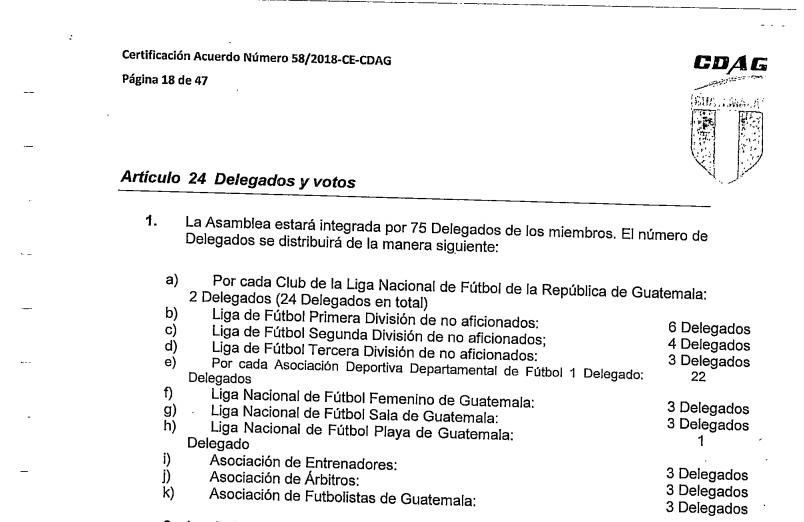 Asamblea fedefut 2018 – 75 votos