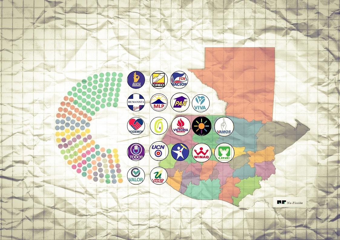 El poder territorial del nuevo Congreso