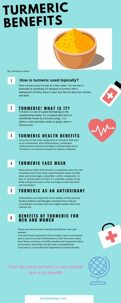 Turmeric Benefits Infographics