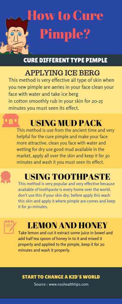 How to cure pimple infograpic