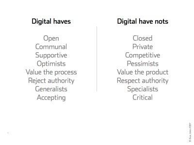 digital divide by zeus jones