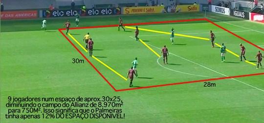 A compactação do Atlético-PR. (Foto: Leonardo Miranda – GloboEsporte.com)