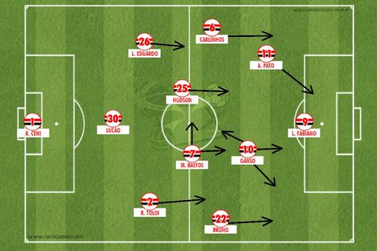 3-4-3 do São Paulo de Osório.