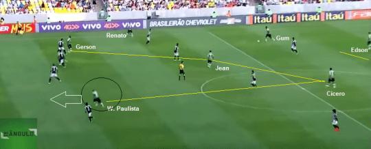 Detalhe do gol do Fluminense: W. Paulista se deslocando para o centro enquanto Ronaldinho, como falso 9, prende a marcação dos zagueiros. (Foto: Reprodução – SporTV / Montagem – Adriano Motta – No Ângulo).
