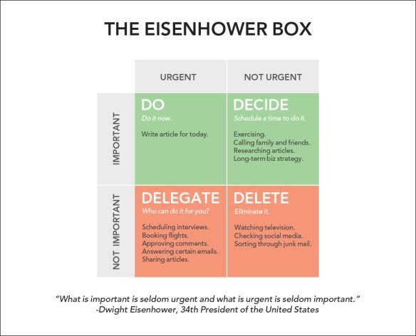 eisenhower-box 2
