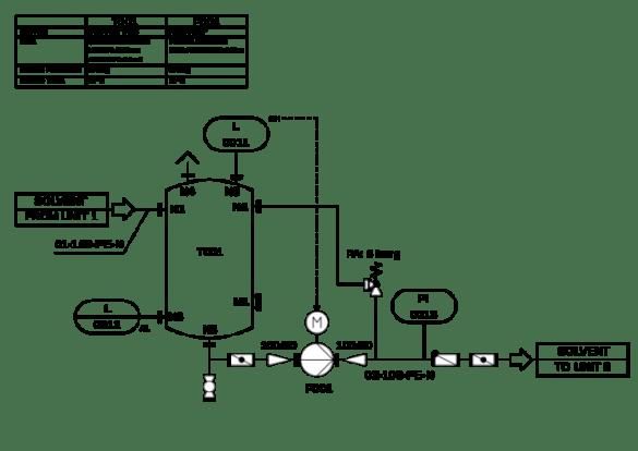 800px-Pump_with_tank_pid_en_svg