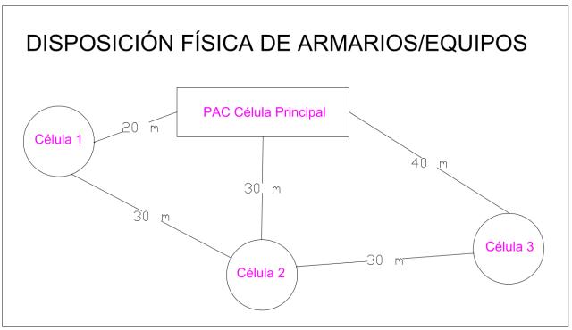 periferia17