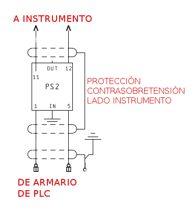 lado_instrumento