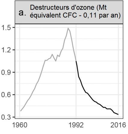 Avertissement_a_-_Destructeurs_d_ozone.png