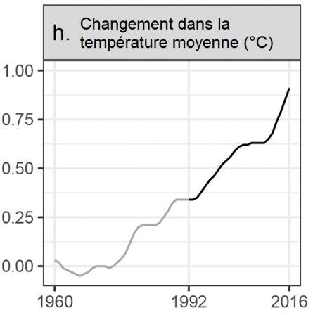 Avertissement_h_-_Temperature.png