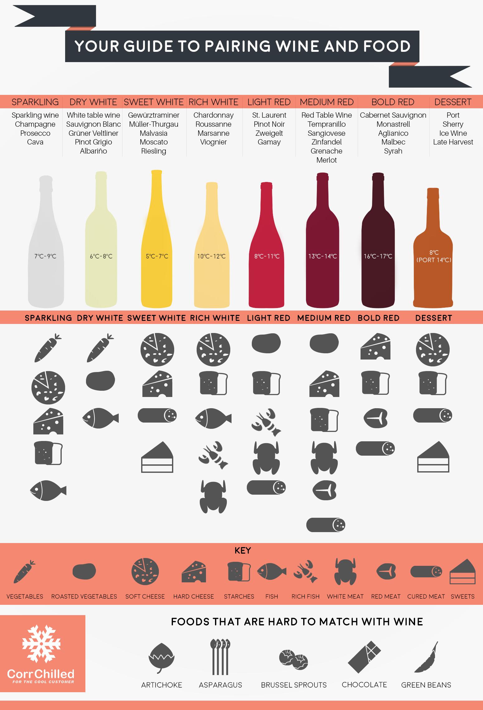 Which Wine Will Make Your Steak Taste Better