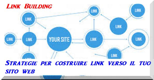 Costruire la catena del link building per posizionare il tuo sito Web su Google