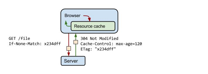 Cache Browser