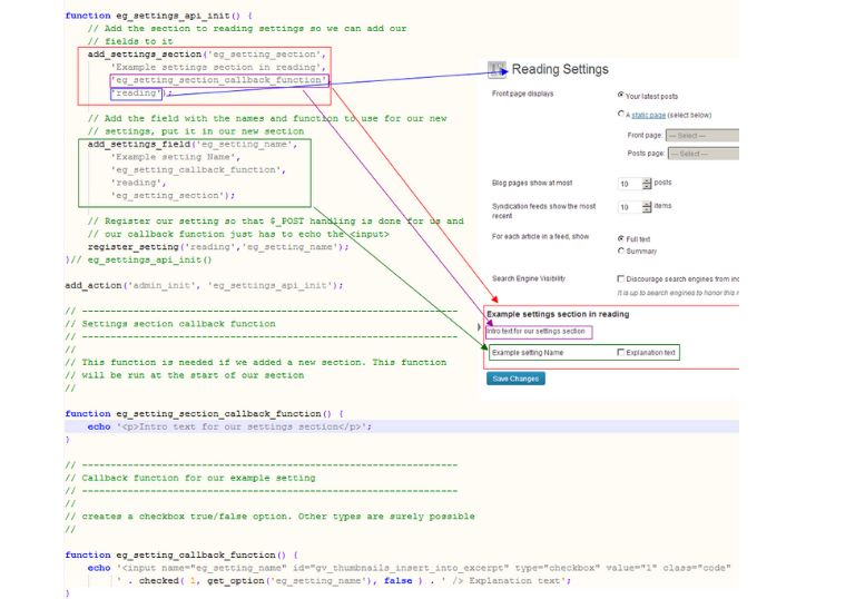 Setting API WordPress