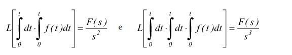 Integrale di Laplace2