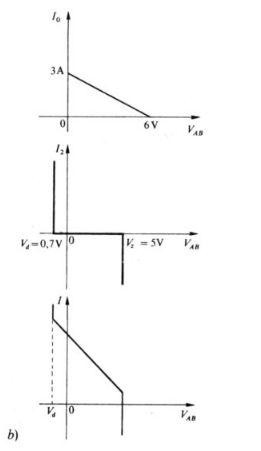 Sistemi non Lineari