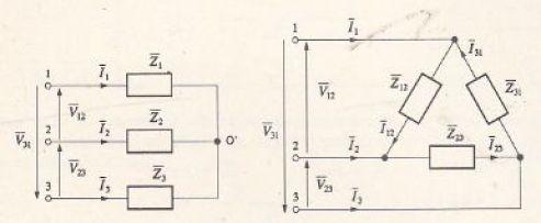 Trifase Utilizzatore