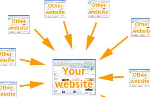 Esempio schema di Linking Sito Web