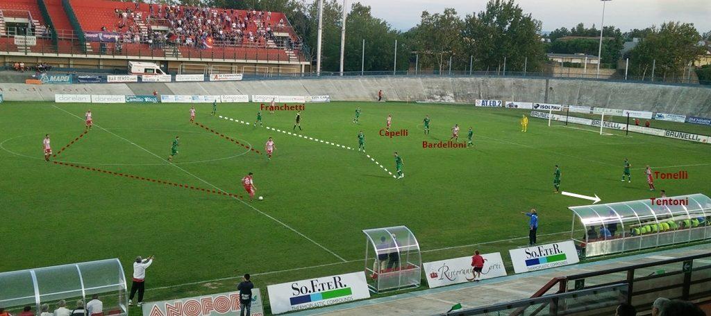 La fase offensiva del Forlì. La Samb difende con unle due linee da quattro (+1) dei rossoblu, con Di Massimo che raddoppia su Tentoni. Notare Gadda, che fa segno ai due attaccanti di stare stretti